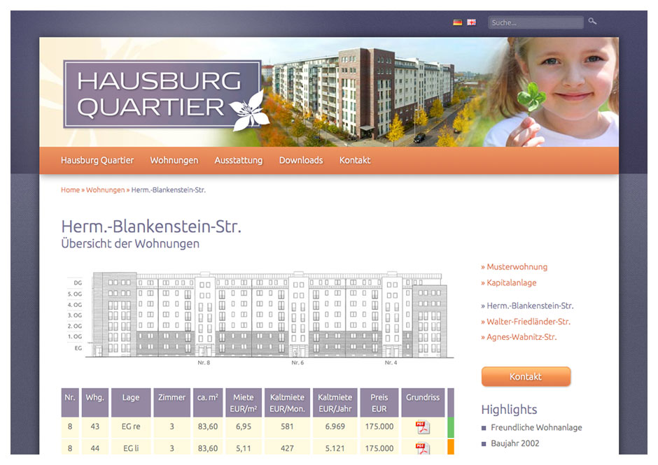 Website Hausburg Quartier, Immobilien