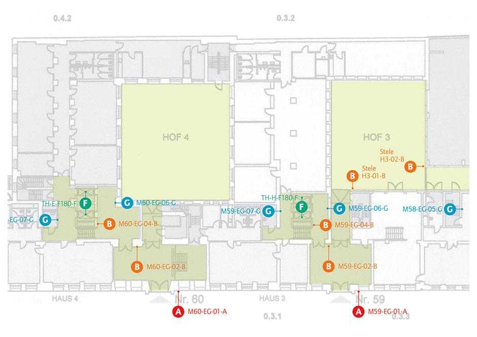 Wegeleitsystem Quartier 110, Planung der Beschilderung